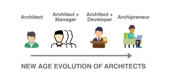 architect_blog-2.jpg