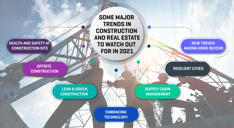BLOG-construction-and-real-estate-to-watch-out-for-in-2021-INFOGRAPHIC