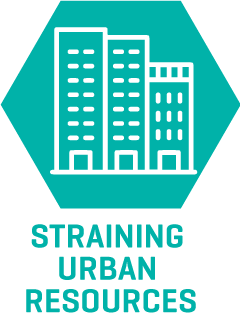 Straining-urban-resources